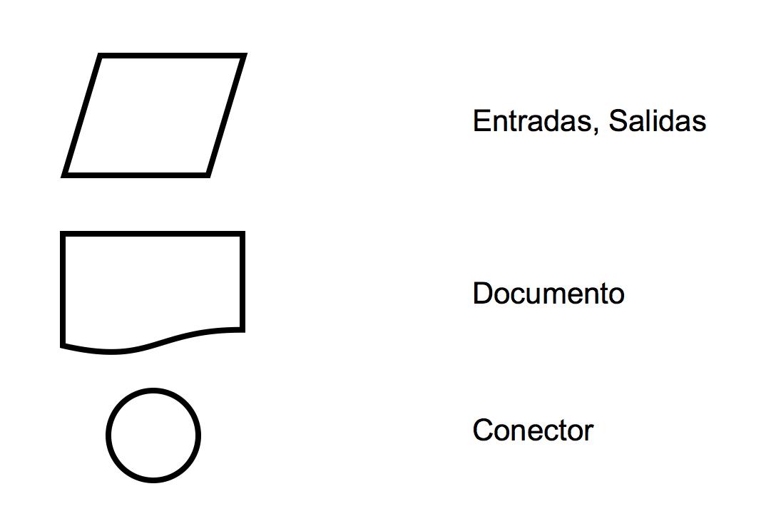 siete herramientas b u00e1sicas de la calidad  el diagrama de